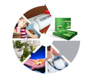 ImunoMax - nezeljeni efekti - rezultati